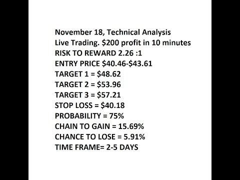 NEO November 18 Technical Analysis Long Entry $40.46-$43.61 T1:$48.62, $200 Profit live in 10 mins