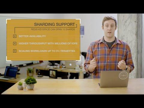 Amazon ElastiCache | Redis Cluster Support