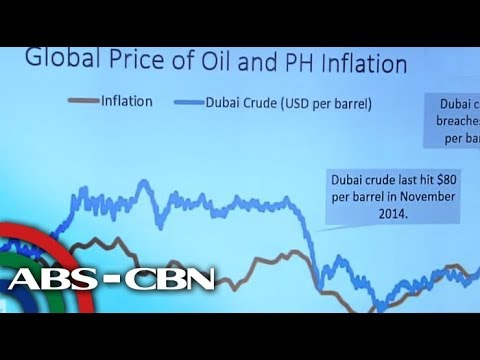 Dissecting Data: Dubai crude and Philippine inflation