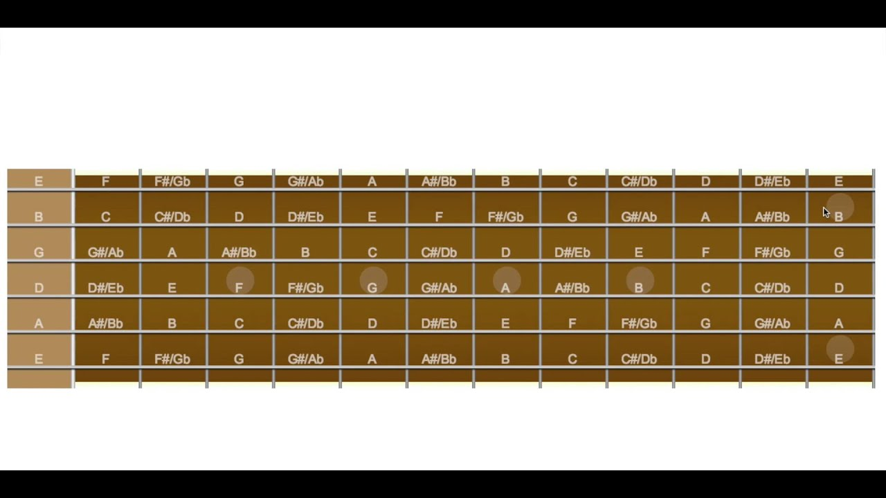 3 a note layout guitar youtube. Black Bedroom Furniture Sets. Home Design Ideas