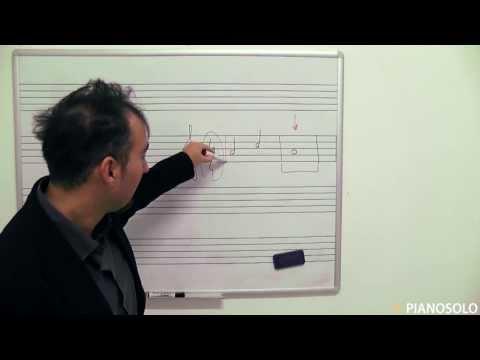 Misure o Battute Musicali