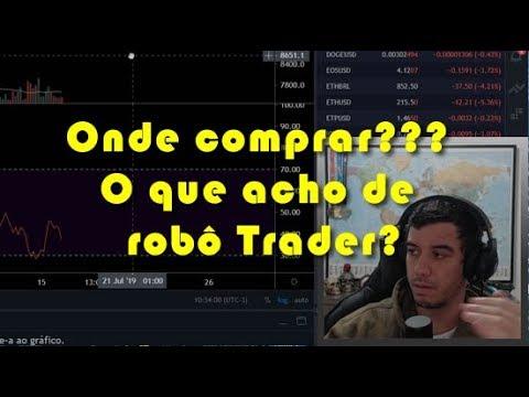Análise Bitcoin - BTC - 16/07/2019 - Onde comprar??? O que acho de robô Trader?