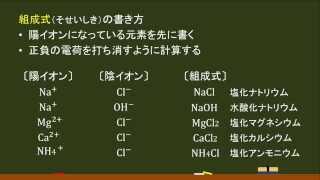 〔高校化学・結合〕イオン結合:組成式の書き方 -オンライン無料塾「ターンナップ」-