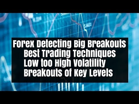 Best trading platform for techniques analysis