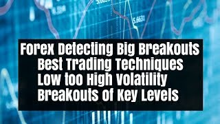 Forex Breakout Trading Techniques High Odds Breakouts USD/TRY Analysis