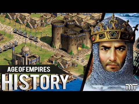 History of ►AGE OF EMPIRES◄ (1996-2016)