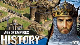 History of AGE OF EMPIRES (1997-2017)