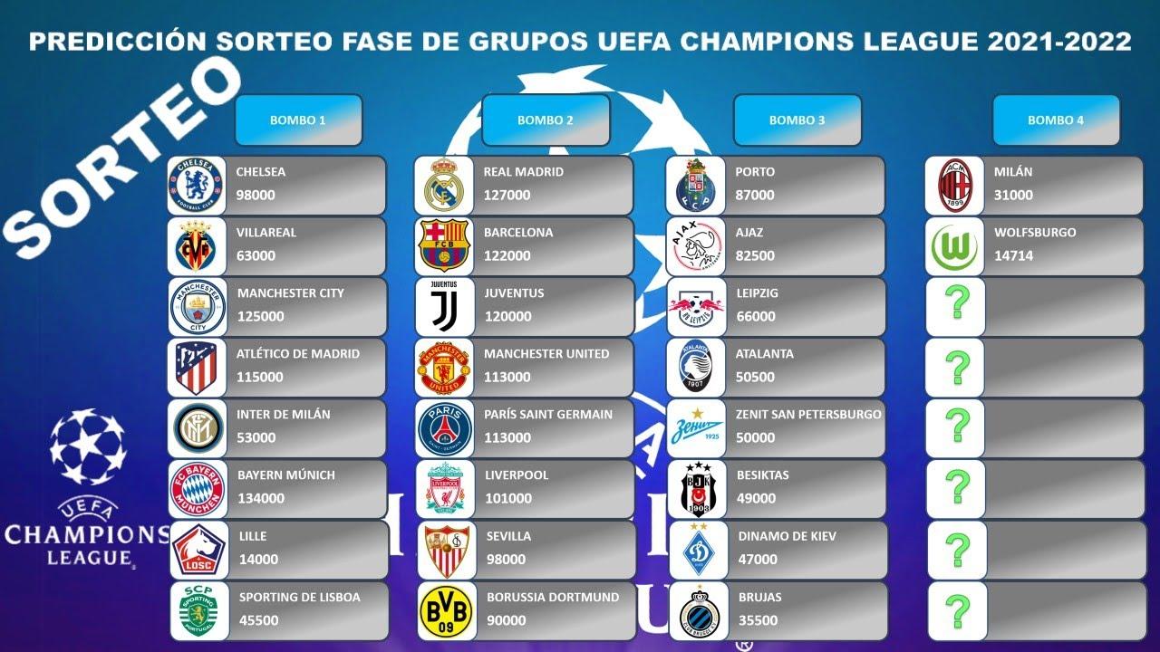 Champions League 2021-22: As quedaron definidos los grupos