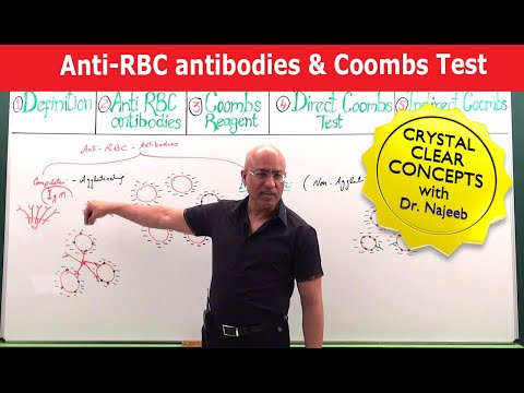 Coombs Test or Antiglobulin Test - Direct and indirect