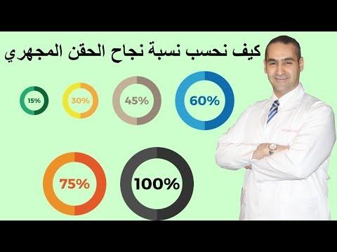 طبيب الحياة تحديد نوع الجنين فى عمليات الحقن المجهري د
