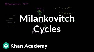 Milankovitch cycles precession and obliquity | Cosmology & Astronomy | Khan Academy