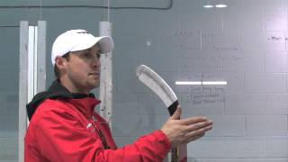 iTrain Hockey  - Game Tactics Training Intensive