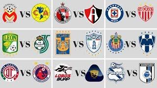 Mis PREDICCIONES para la JORNADA 9 LIGA MX torneo CLAUSURA 2019