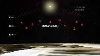 Sunshine Converts Methane to a Rain of Tholins on Pluto