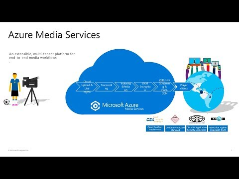 Video encoding and streaming using Azure Media Services