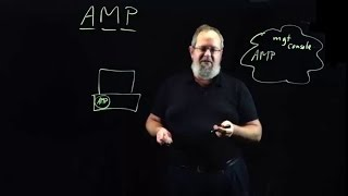 Introduction to Advanced Malware Protection (AMP)