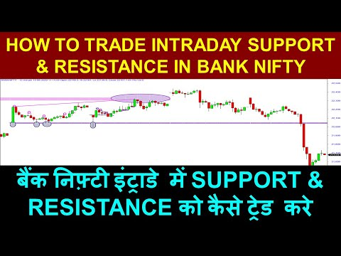 HOW TO TRADE INTRADAY SUPPORT & RESISTANCEIN BANK NIFTY !  SUPPORT & RESISTANCE को कैसे ट्रेड करे