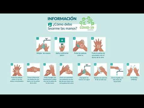 COVID 19 - Recomendaciones Lavado de manos