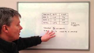How to use stratified sampling