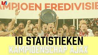 Het Kampioenschap van Ajax in Cijfers: Vijfde Schaal voor Blind