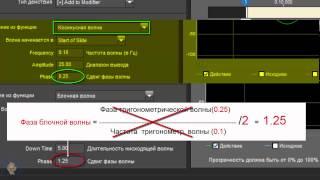 03.Proshow Produсer. Сдвиг по фазе и сдвиг по времени в функциях модификатора