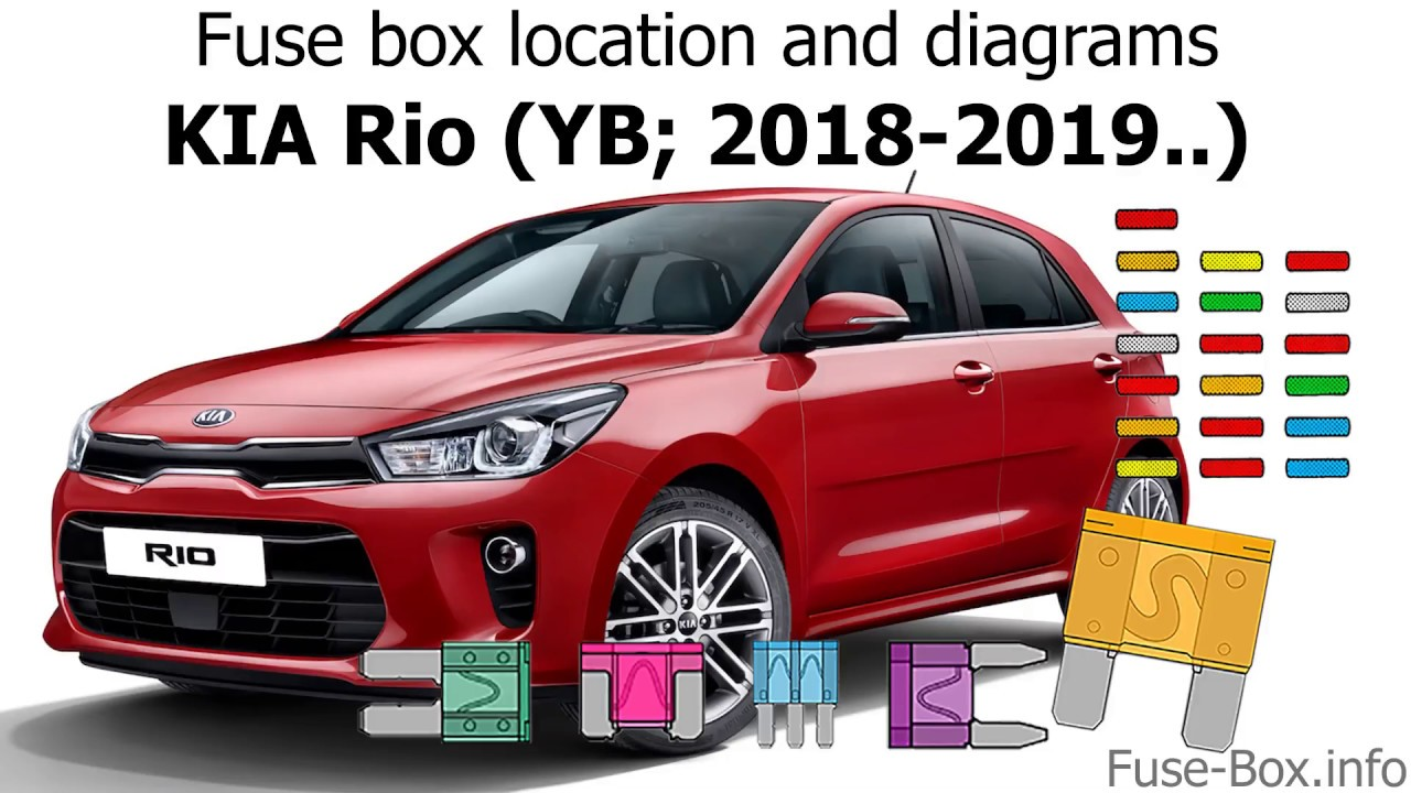 Fuse box location and diagrams: KIA Rio (YB; 2018-2019 ...