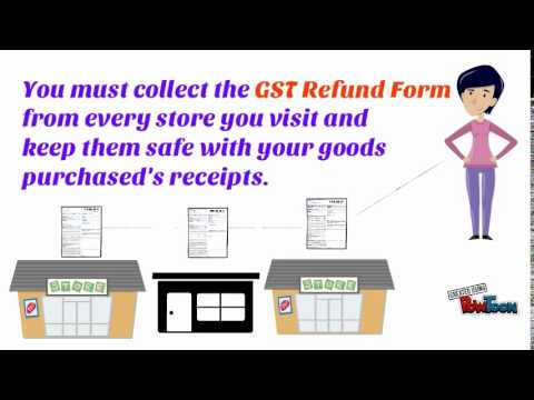 GST Tourist Refund