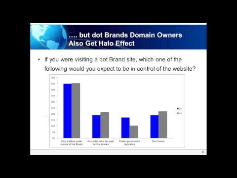 New gTLDs: Preparing Consumers for the dot Brand New World -