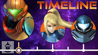 The Metroid Timeline Simplified So Far.. | The Leaderboard