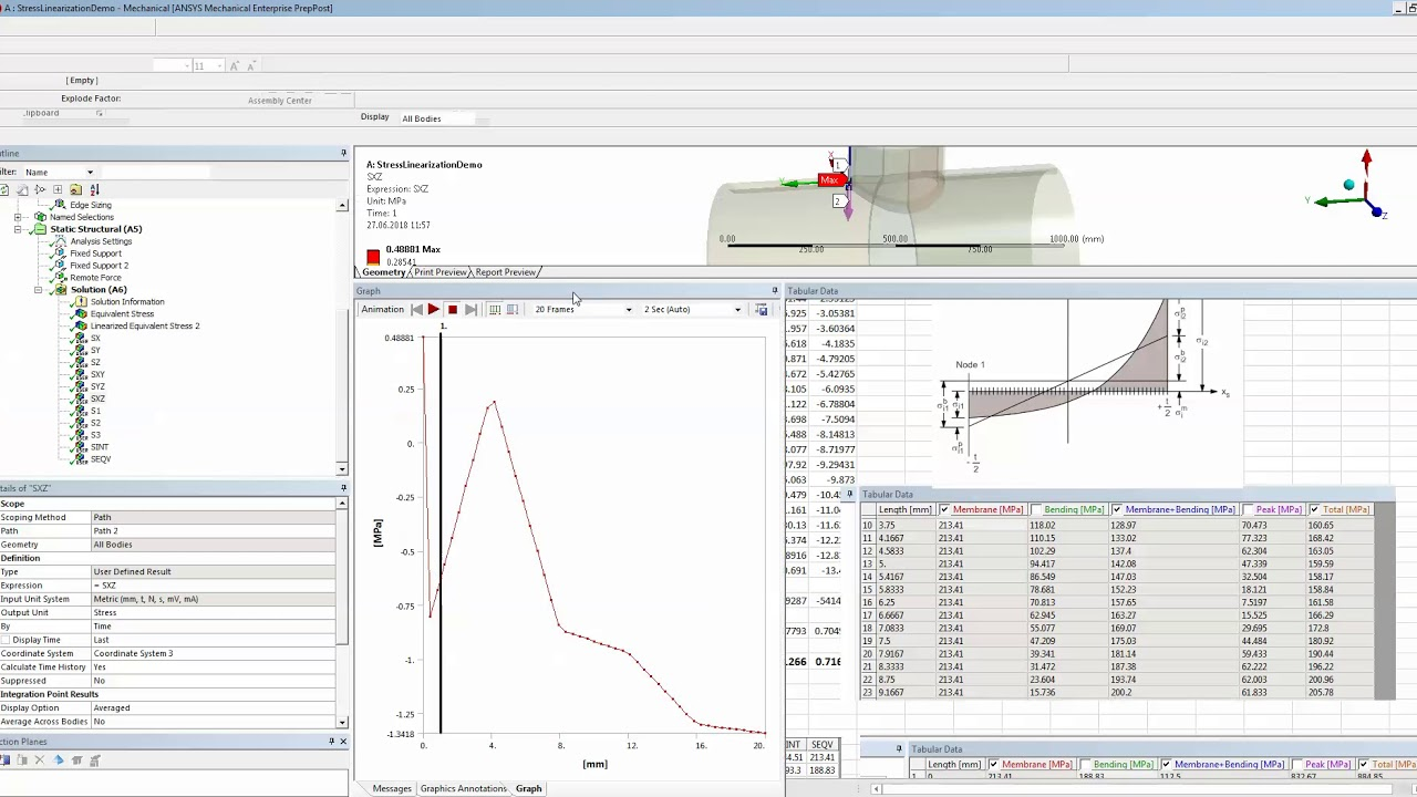 Introduction to stress linearization fea for all.