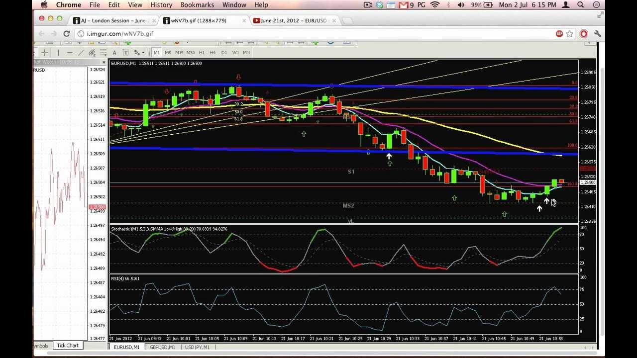 Daily pivot indicator mt4