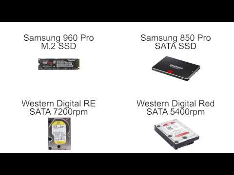 SSD Responsiveness Comparison