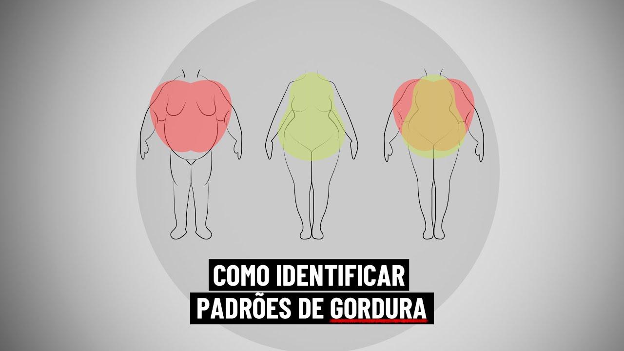 Como identificar padrões de gordura