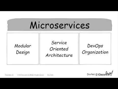 Microservices on Cisco Cloud