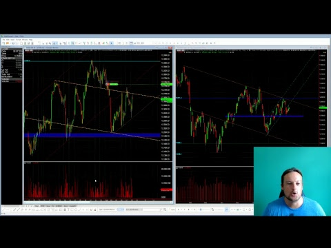 #82 DAX-Trading Livestream!