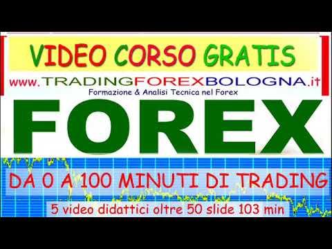 Corsi Trading a Bologna | Emagister