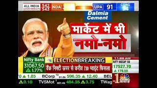 CNBC Awaaz Live TV | Investors Should Jump Into The Market