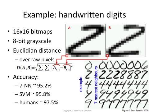 kNN 6 MNIST digit recognition - YouTube