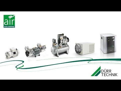 Ölfreie Kompressoren und Vakuumpumpen