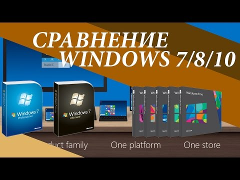 Windows 8 скачать бесплатно русскую версию Windows