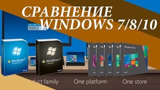 Windows 10, 8, 7. Сравнение, какая операционная система быстрее. всё о windows 10