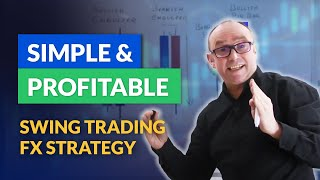 A Simple Forex Swing Trading Strategy