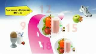 Протеиновый коктейль Нэчурал Баланс Wellness от Oriflame