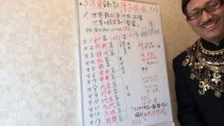 与沢翼会長に学ぶ・孫子の兵法(1) 世界最古(高)の兵法書・・・FAS...