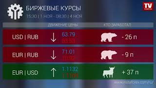 InstaForex tv news: Кто заработал на Форекс 04.11.2019 9:30