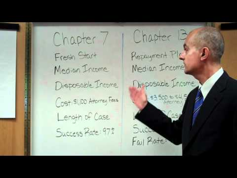 Chapter 7 vs. Chapter 13 Bankruptcy Comparison