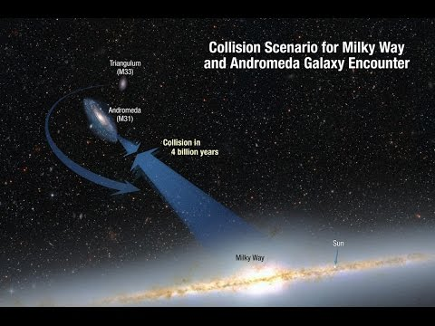 Logarithms and Space Science – How Close Will a Star Pass Next to Sun When Andromeda Collides?