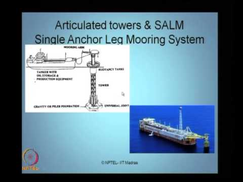 Mod-01 Lec-03 Compliant type offshore structures-I