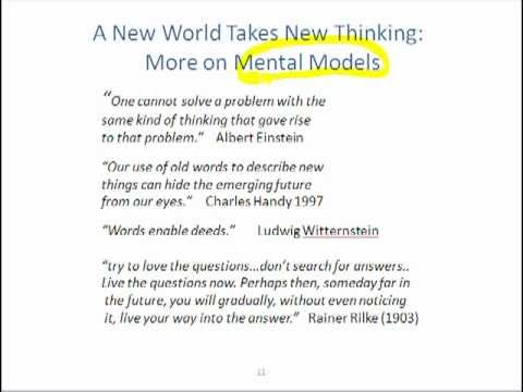 Slide 11: A New World Takes New Thinking: More on Mental Models