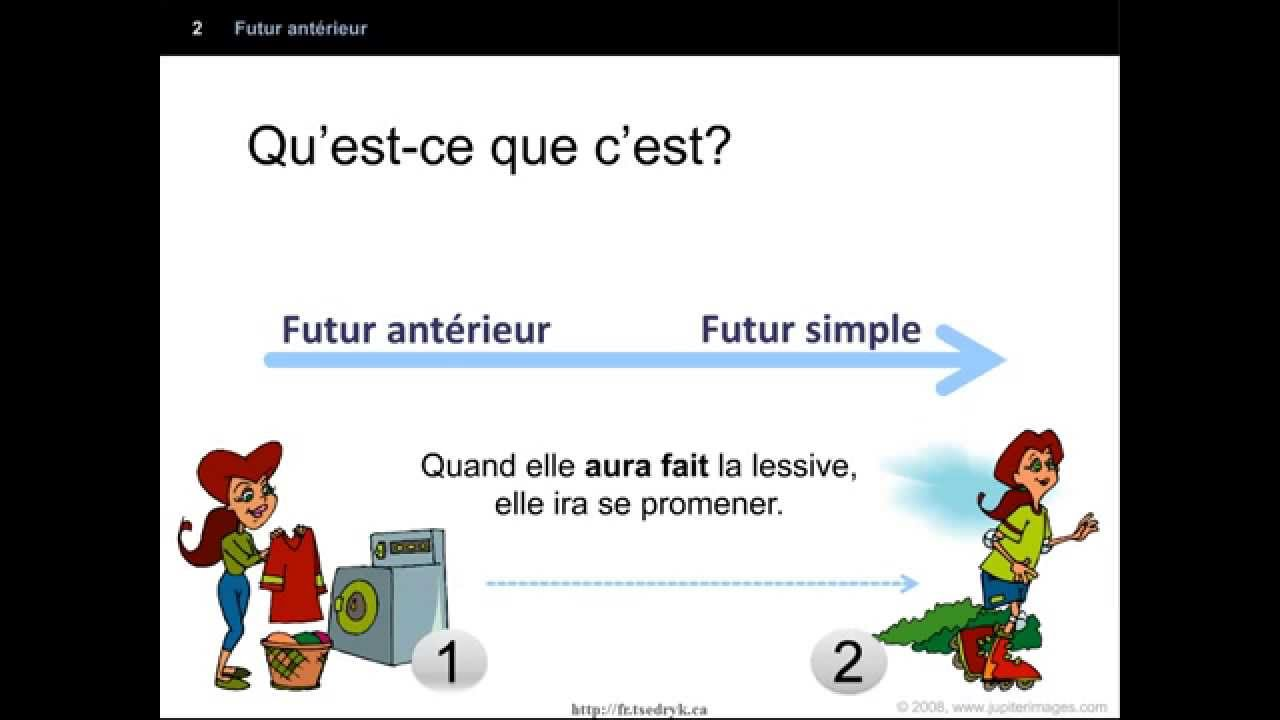 Le futur ant rieur youtube for Le futur interieur